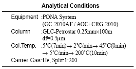 analytical-conditions