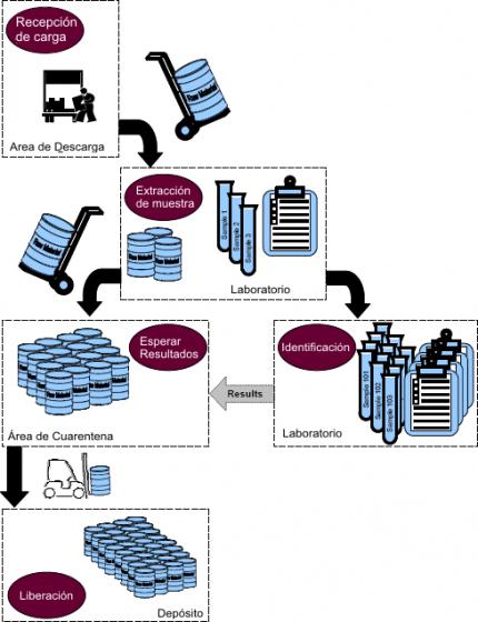 fuerza laboratorios nandrolone decanoate